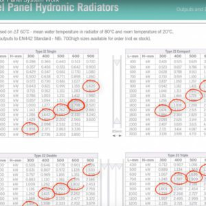 hydronic heating sample panel sizing sheet