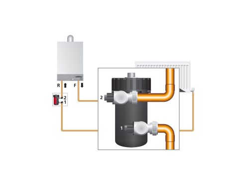ANSWERED: What is a MagnaClean and How does it Protect Your Investment